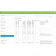 Intégration module détail pages vues